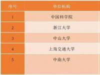 浙大沦为造假重灾区22篇论文被撤稿全国第一