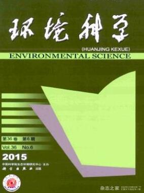 职称论文投稿环境科学可以么