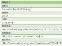 审核快、收录高的新冠病毒相关期刊