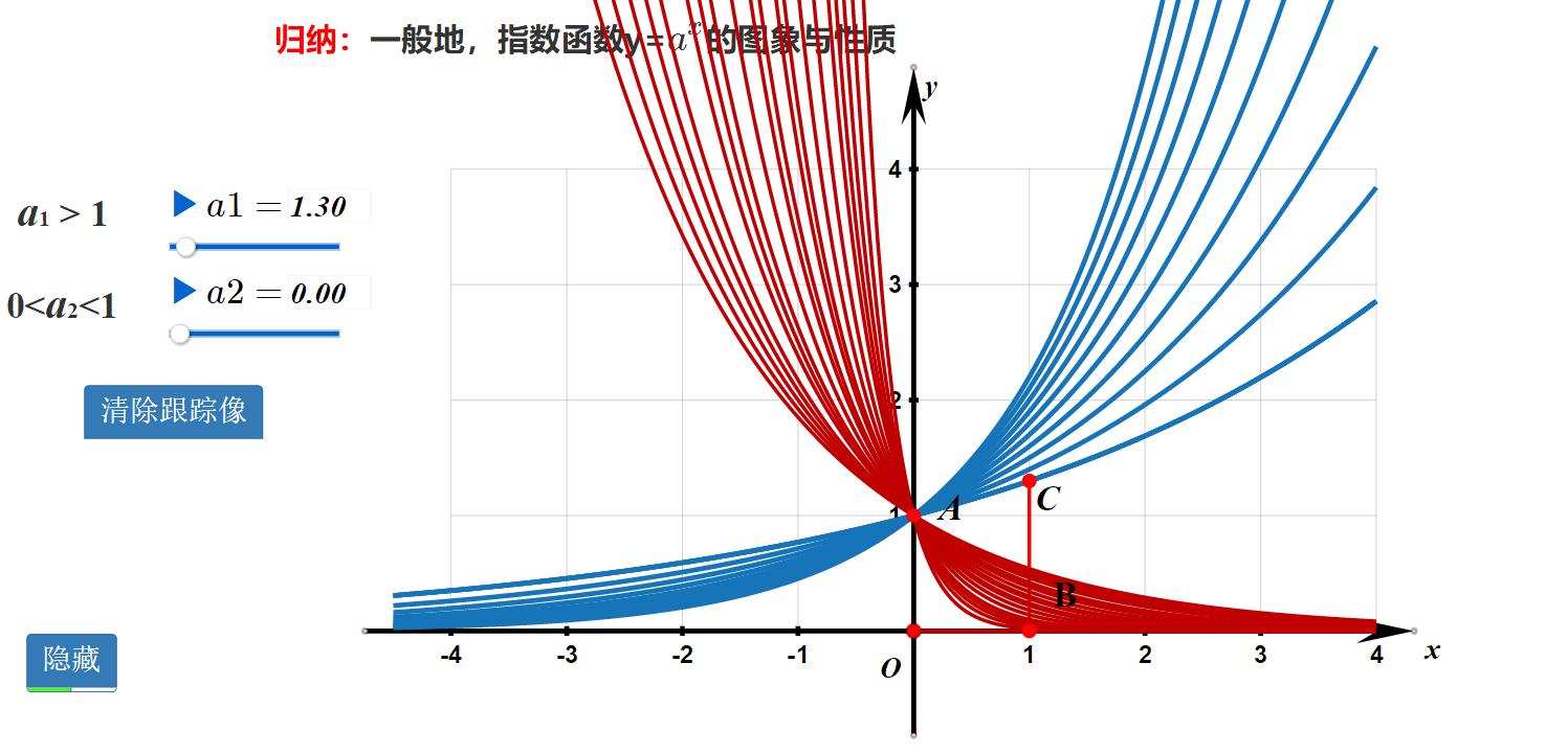 网络画板在指数函数授课中的应用