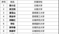 云南18位名师拟享受国务院政府特殊津贴,什么是国务院政府特殊津贴?
