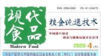 国家级食品专刊《现代食品》征稿,知网收录