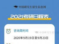 2021考研日程表
